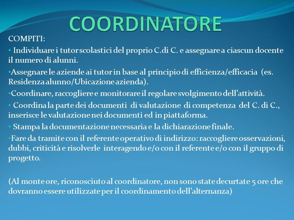 COMPITI: Individuare i tutor scolastici del proprio C.di C.