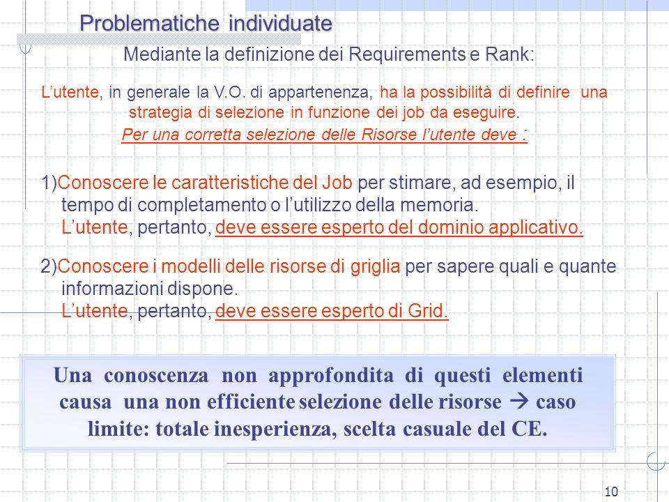 10 Problematiche individuate Mediante la definizione dei Requirements e Rank: Lutente, in generale la V.O. di appartenenza, ha la possibilità di defin