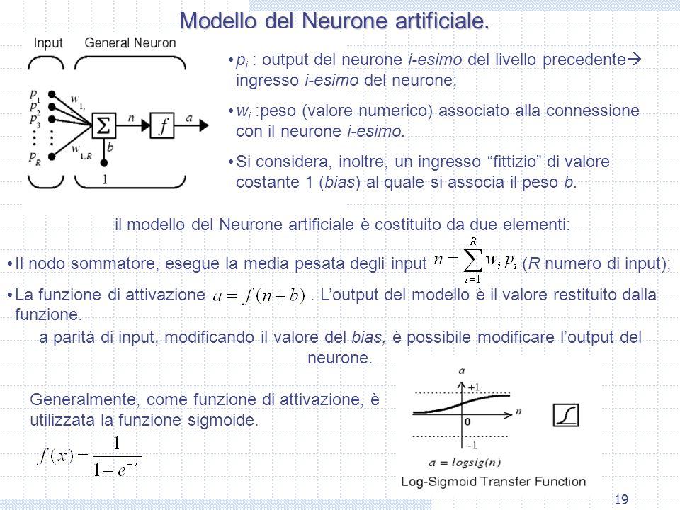 19 Modello del Neurone artificiale. p i : output del neurone i-esimo del livello precedente ingresso i-esimo del neurone; w i :peso (valore numerico)