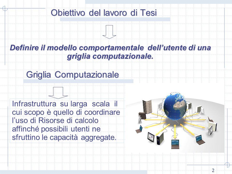 13 Obiettivo della Tesi Gli esempi precedenti dimostrano che è necessario realizzare un sistema software che, integrandosi con il R.B, conferisca alla Griglia la capacità di: Caratteristiche del Job; Stato delle Risorse; Metriche opportune.