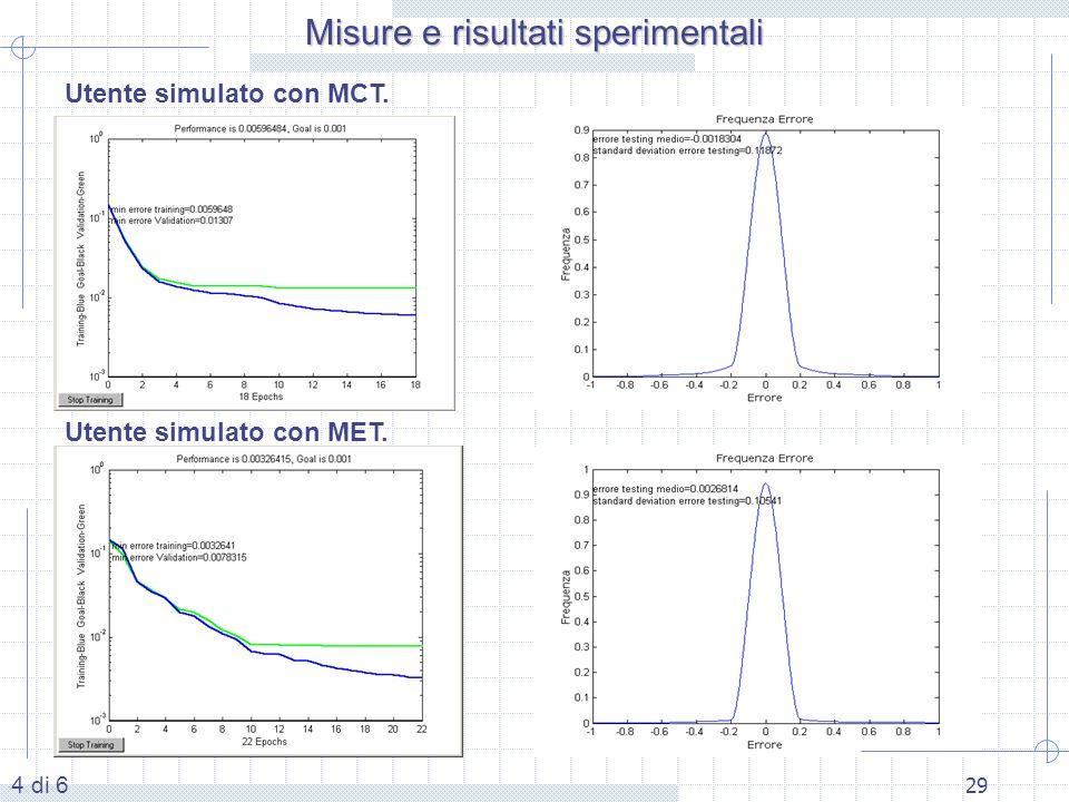29 Utente simulato con MCT. Utente simulato con MET. Misure e risultati sperimentali 4 di 6