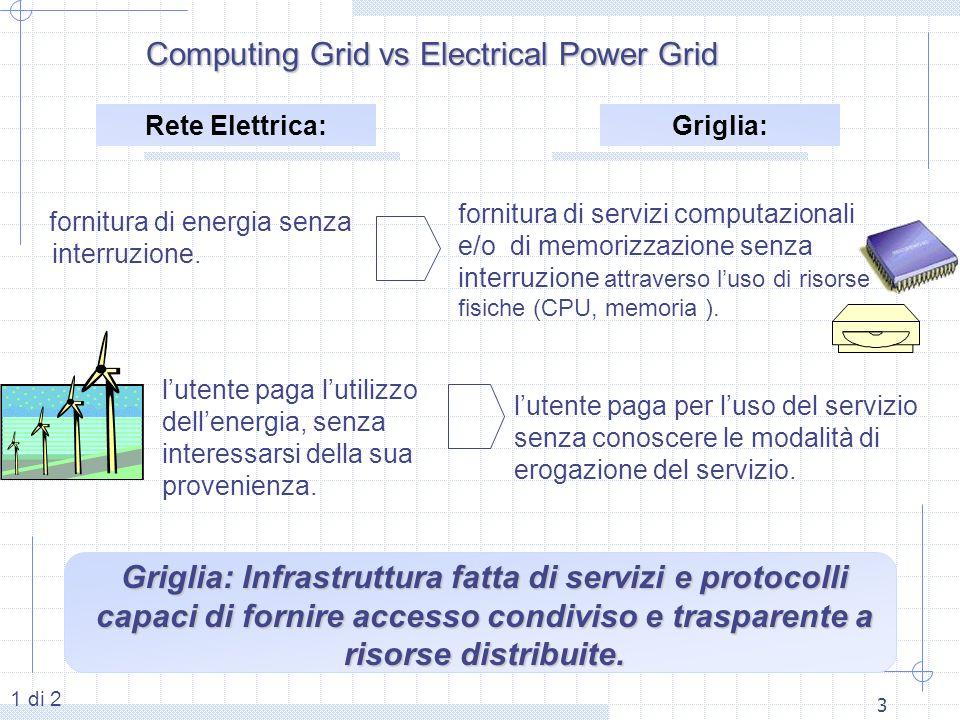3 Computing Grid vs Electrical Power Grid Rete Elettrica:Griglia: fornitura di energia senza interruzione. fornitura di servizi computazionali e/o di