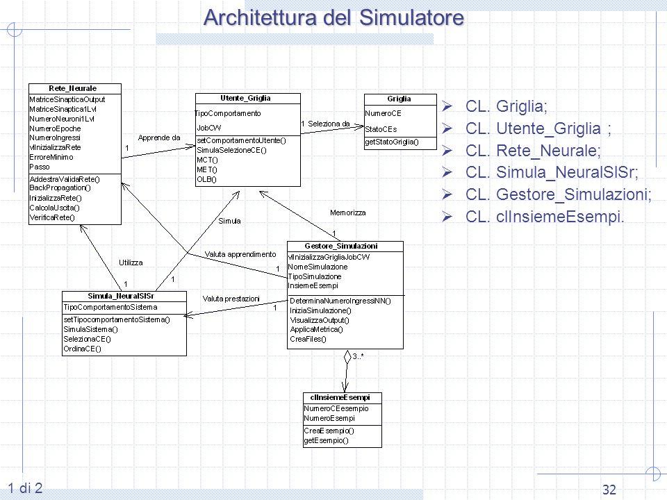 32 Architettura del Simulatore CL. Griglia; CL. Utente_Griglia ; CL. Rete_Neurale; CL. Simula_NeuralSlSr; CL. Gestore_Simulazioni; CL. clInsiemeEsempi