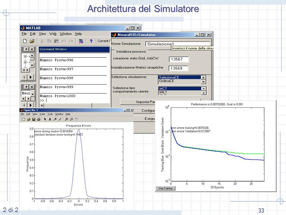 33 Architettura del Simulatore 2 di 2
