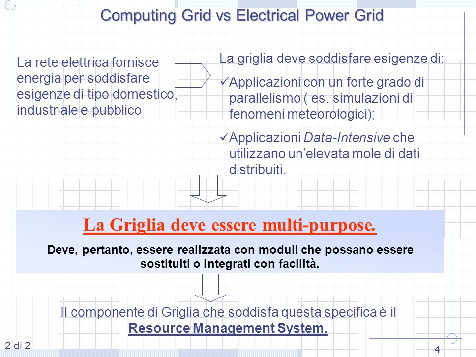 4 La Griglia deve essere multi-purpose. Deve, pertanto, essere realizzata con moduli che possano essere sostituiti o integrati con facilità. Il compon