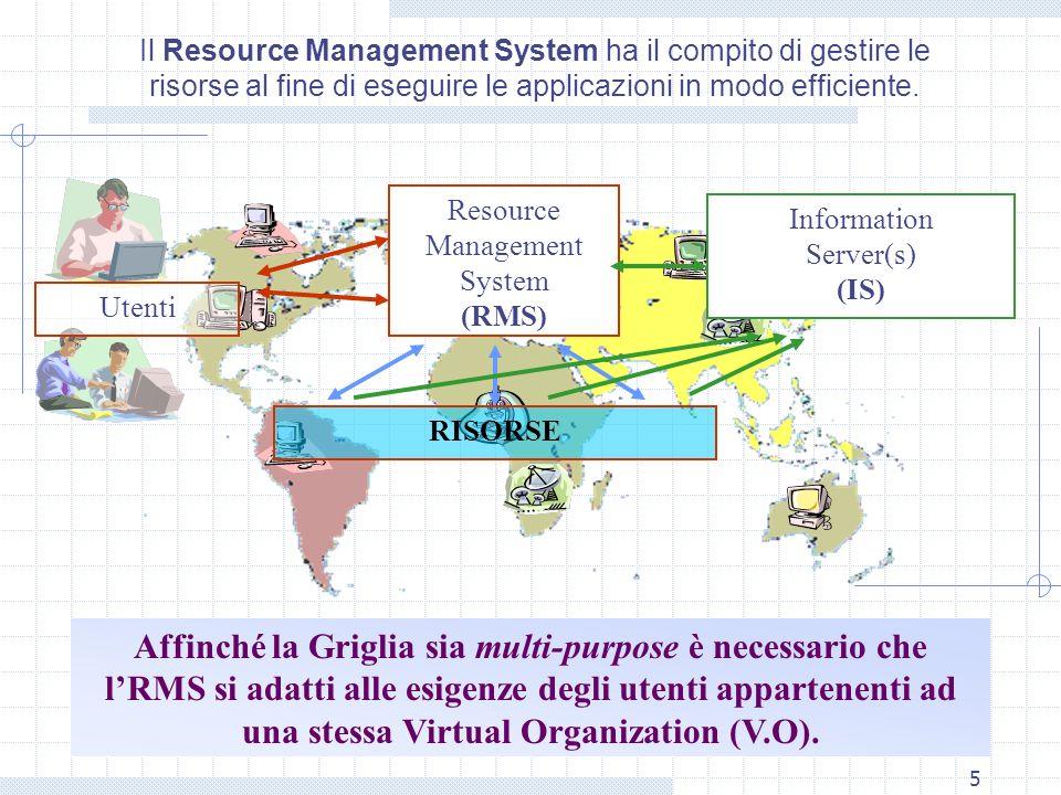5 Il Resource Management System ha il compito di gestire le risorse al fine di eseguire le applicazioni in modo efficiente. Resource Management System
