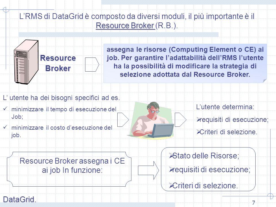7 Resource Broker LRMS di DataGrid è composto da diversi moduli, il più importante è il Resource Broker (R.B.). ResourceBroker assegna le risorse (Com