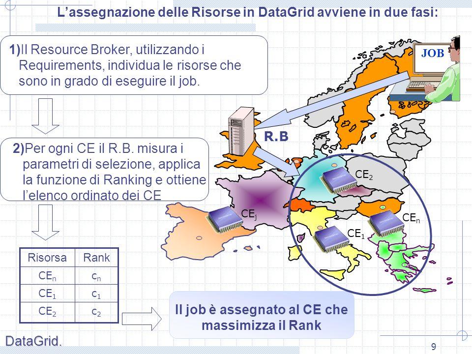 9 Lassegnazione delle Risorse in DataGrid avviene in due fasi:DataGrid. 1)Il Resource Broker, utilizzando i Requirements, individua le risorse che son