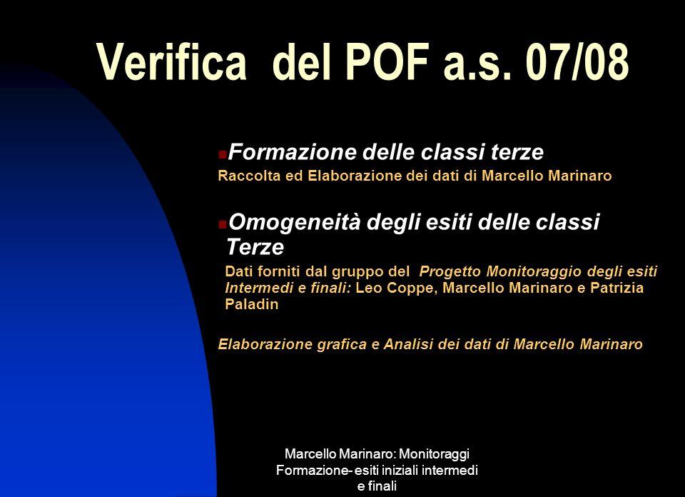 Marcello Marinaro: Monitoraggi Formazione- esiti iniziali intermedi e finali Verifica del POF a.s. 07/08 Formazione delle classi terze Raccolta ed Ela