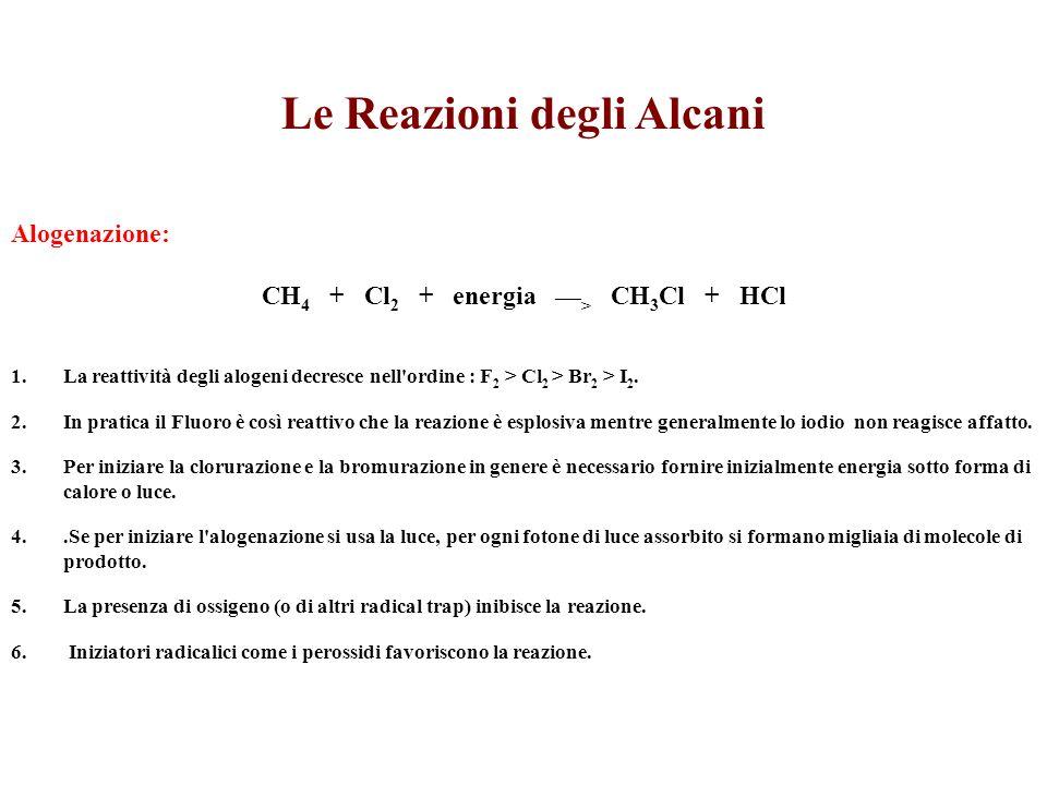 Le Reazioni degli Alcani Alogenazione: CH 4 + Cl 2 + energia ___ > CH 3 Cl + HCl 1.La reattività degli alogeni decresce nell'ordine : F 2 > Cl 2 > Br