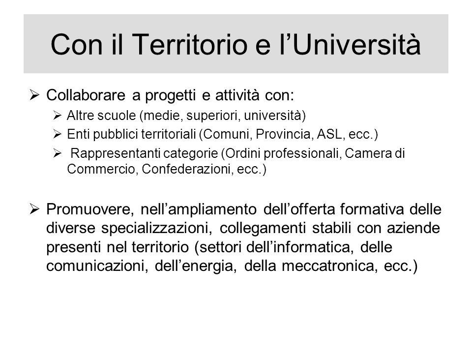 Con il Territorio e lUniversità Collaborare a progetti e attività con: Altre scuole (medie, superiori, università) Enti pubblici territoriali (Comuni,