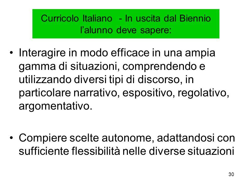 30 Curricolo Italiano - In uscita dal Biennio lalunno deve sapere: Interagire in modo efficace in una ampia gamma di situazioni, comprendendo e utiliz