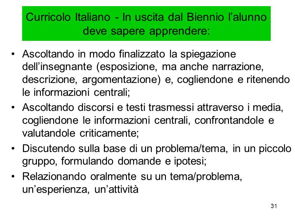 31 Curricolo Italiano - In uscita dal Biennio lalunno deve sapere apprendere: Ascoltando in modo finalizzato la spiegazione dellinsegnante (esposizion