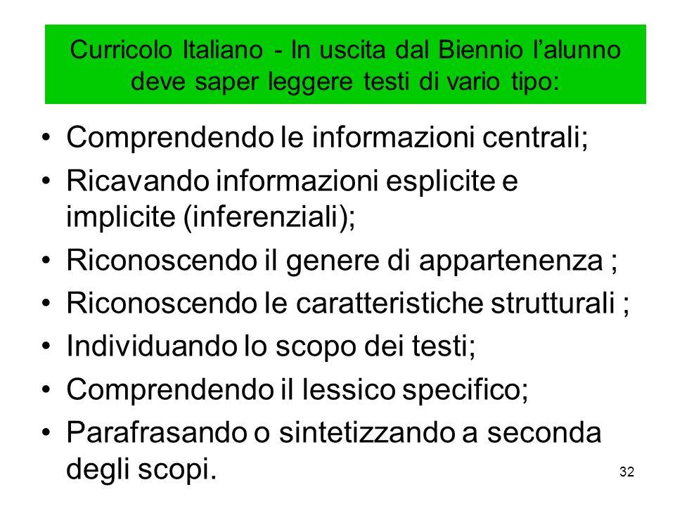 32 Curricolo Italiano - In uscita dal Biennio lalunno deve saper leggere testi di vario tipo: Comprendendo le informazioni centrali; Ricavando informa
