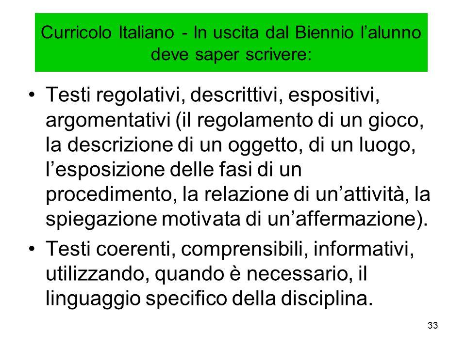 33 Curricolo Italiano - In uscita dal Biennio lalunno deve saper scrivere: Testi regolativi, descrittivi, espositivi, argomentativi (il regolamento di