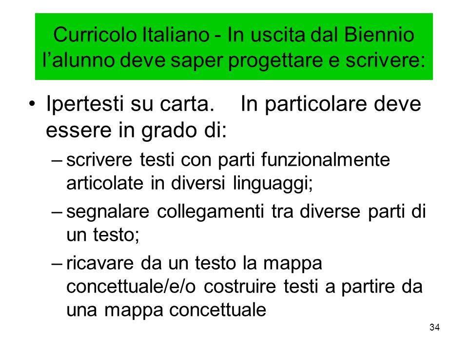 34 Curricolo Italiano - In uscita dal Biennio lalunno deve saper progettare e scrivere: Ipertesti su carta. In particolare deve essere in grado di: –s