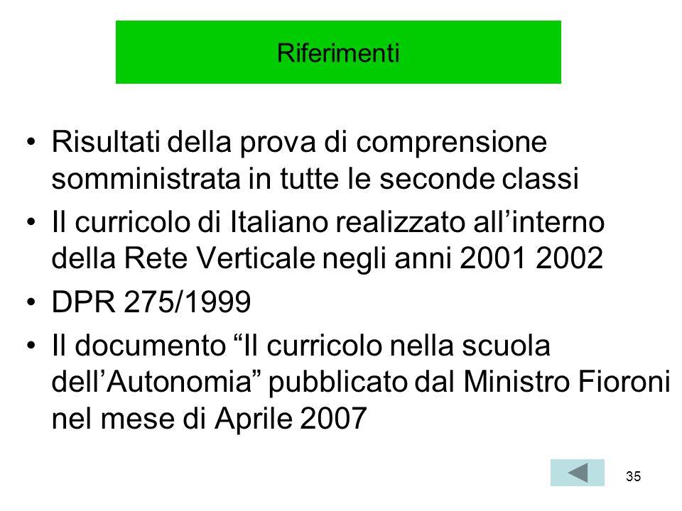35 Riferimenti Risultati della prova di comprensione somministrata in tutte le seconde classi Il curricolo di Italiano realizzato allinterno della Ret