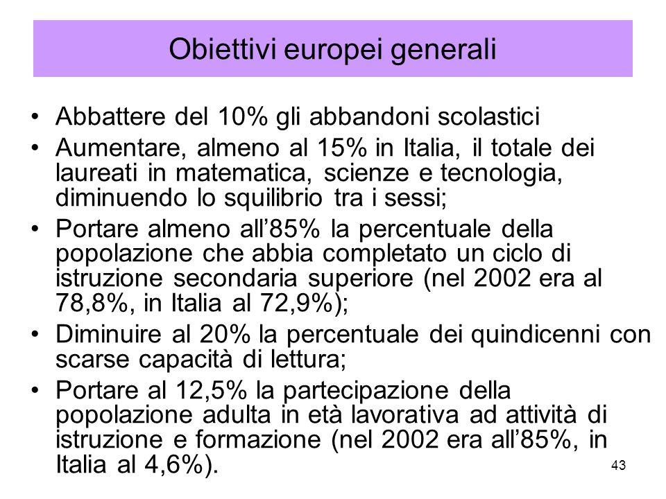 43 Obiettivi europei generali Abbattere del 10% gli abbandoni scolastici Aumentare, almeno al 15% in Italia, il totale dei laureati in matematica, sci