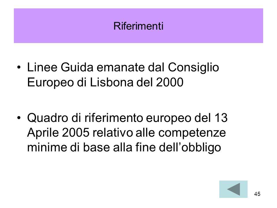 45 Riferimenti Linee Guida emanate dal Consiglio Europeo di Lisbona del 2000 Quadro di riferimento europeo del 13 Aprile 2005 relativo alle competenze