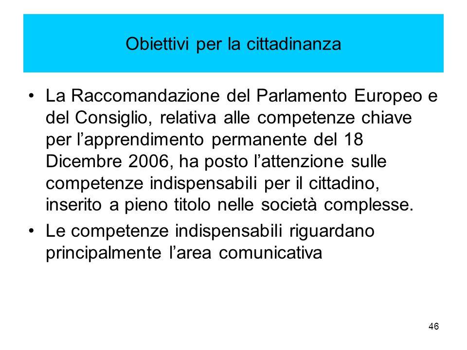 46 Obiettivi per la cittadinanza La Raccomandazione del Parlamento Europeo e del Consiglio, relativa alle competenze chiave per lapprendimento permane