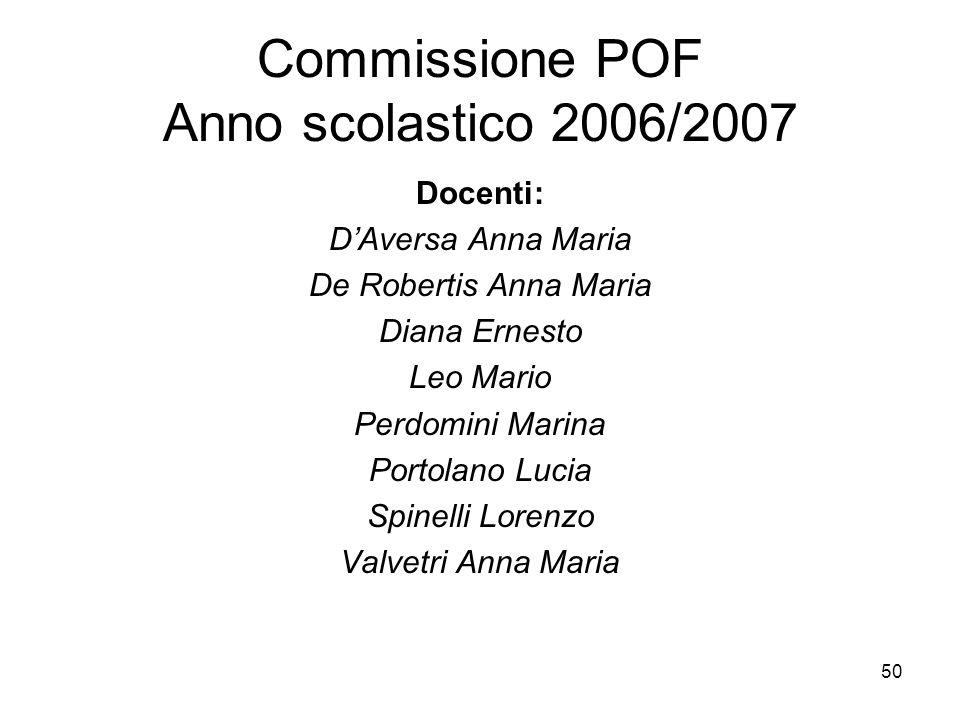 50 Commissione POF Anno scolastico 2006/2007 Docenti: DAversa Anna Maria De Robertis Anna Maria Diana Ernesto Leo Mario Perdomini Marina Portolano Luc