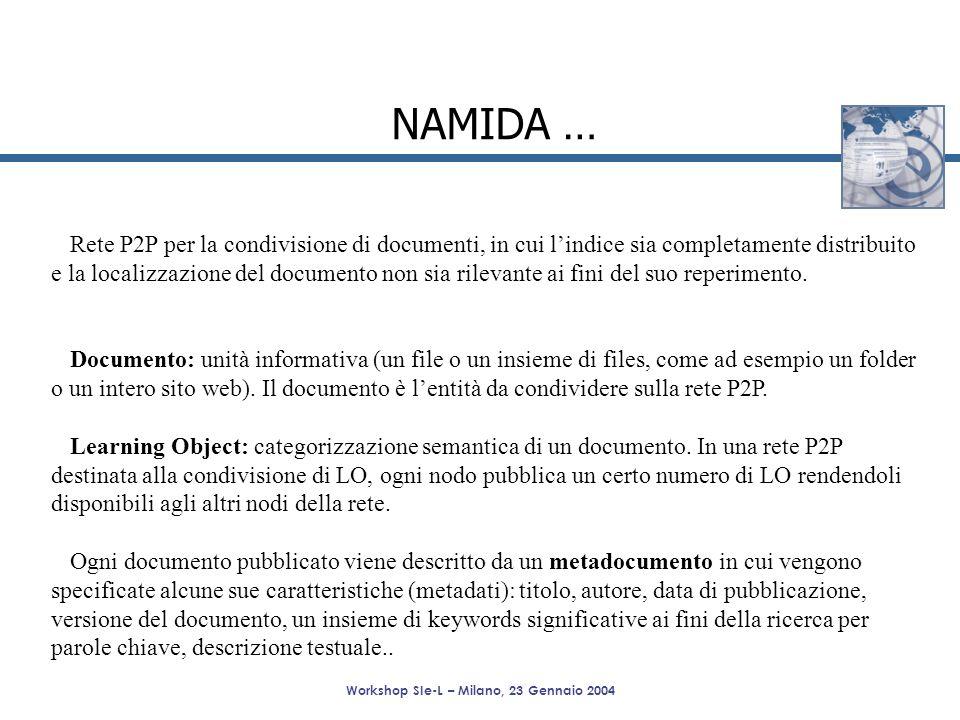 Workshop SIe-L – Milano, 23 Gennaio 2004 NAMIDA … Rete P2P per la condivisione di documenti, in cui lindice sia completamente distribuito e la localiz