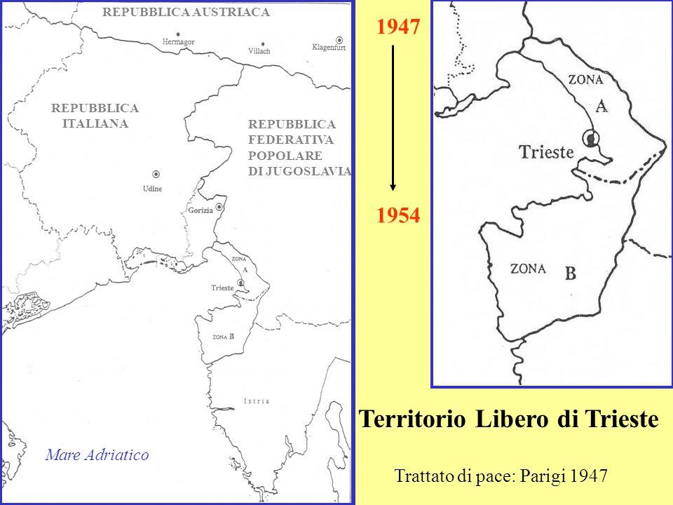Mare Adriatico REPUBBLICA FEDERATIVA POPOLARE DI JUGOSLAVIA REPUBBLICA ITALIANA REPUBBLICA AUSTRIACA Trattato di pace: Parigi 1947 Territorio Libero di Trieste 1947 1954
