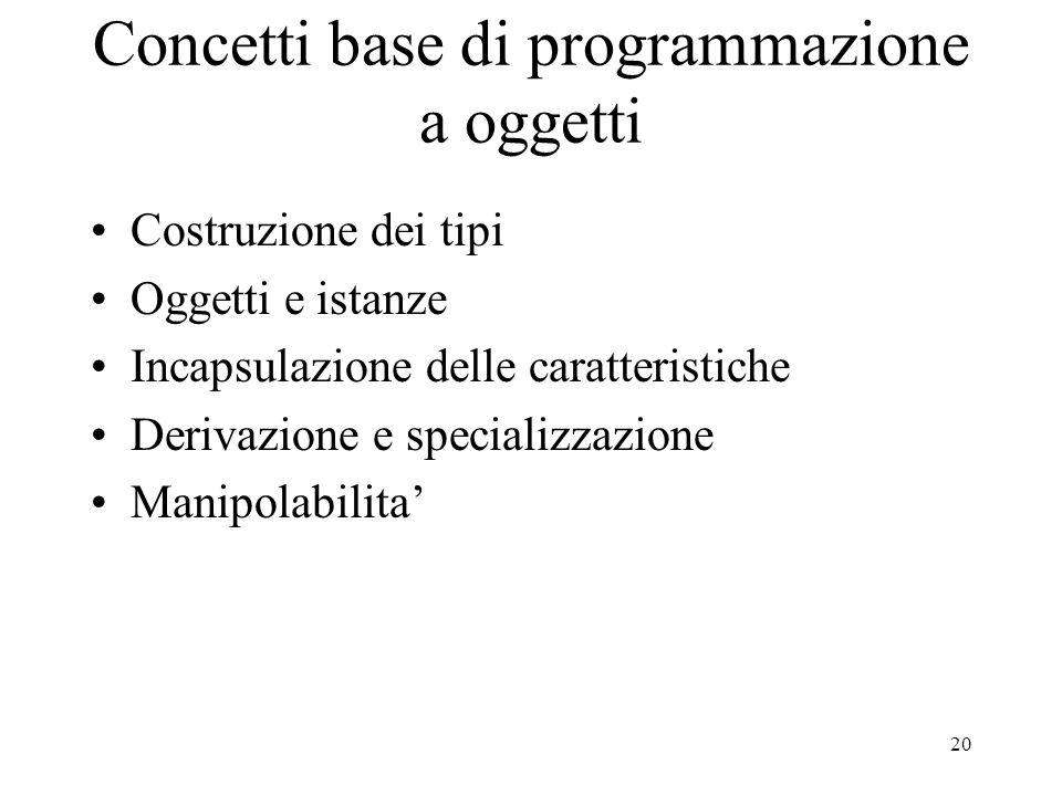 20 Concetti base di programmazione a oggetti Costruzione dei tipi Oggetti e istanze Incapsulazione delle caratteristiche Derivazione e specializzazion
