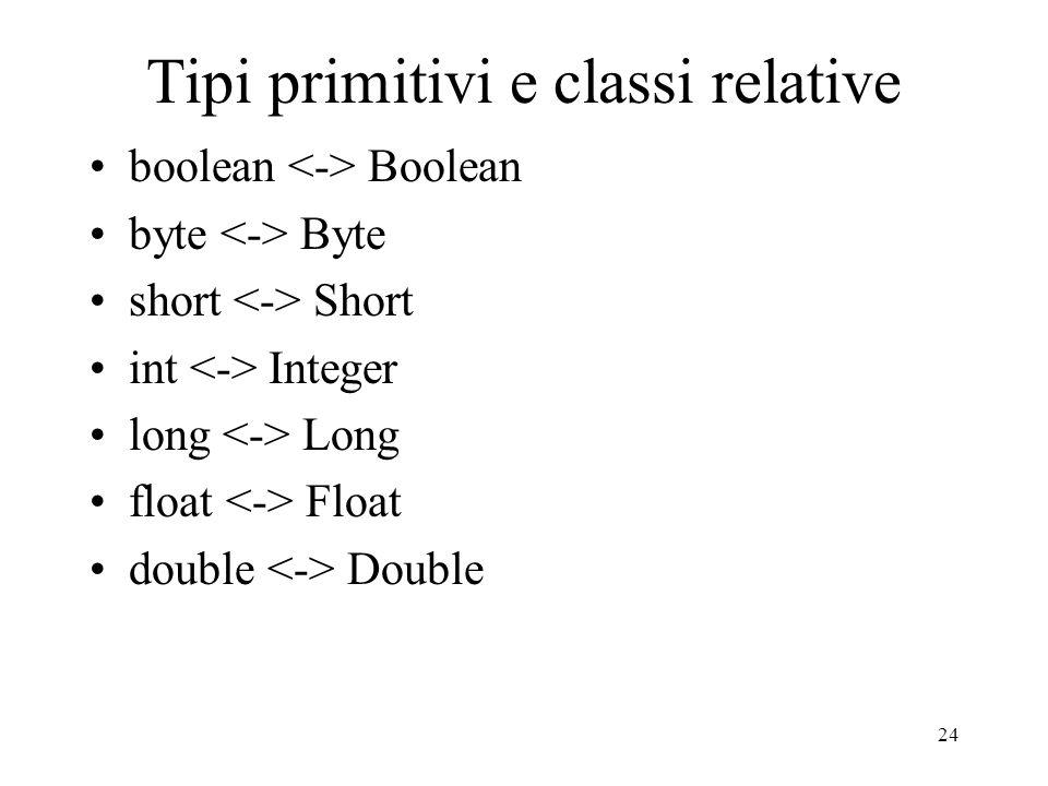 24 Tipi primitivi e classi relative boolean Boolean byte Byte short Short int Integer long Long float Float double Double