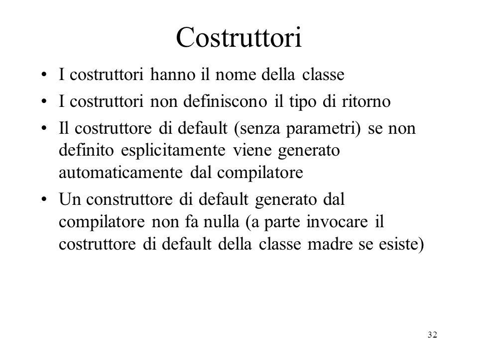 32 Costruttori I costruttori hanno il nome della classe I costruttori non definiscono il tipo di ritorno Il costruttore di default (senza parametri) s