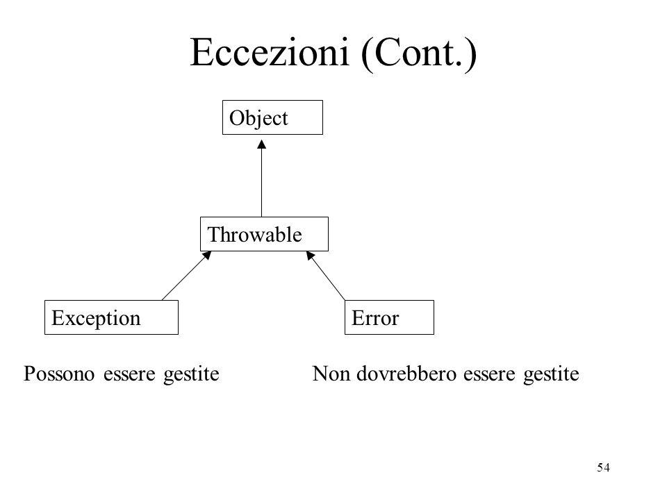 54 Eccezioni (Cont.) Object Exception Throwable Error Possono essere gestiteNon dovrebbero essere gestite