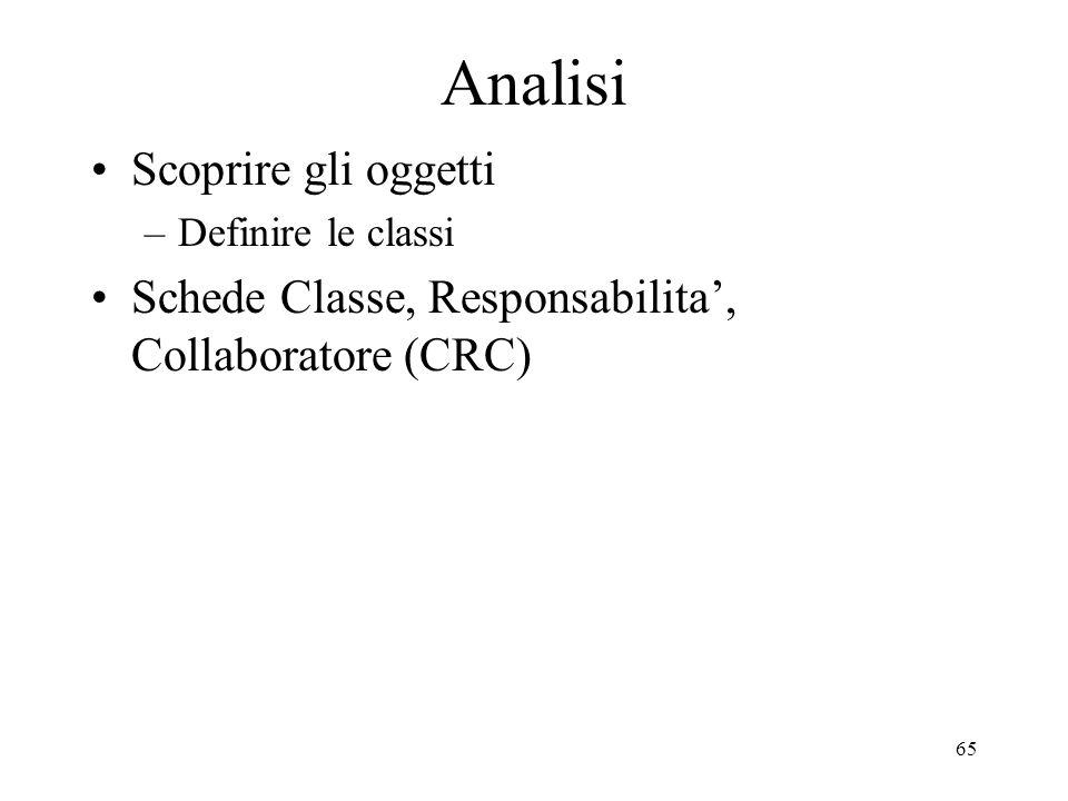 65 Analisi Scoprire gli oggetti –Definire le classi Schede Classe, Responsabilita, Collaboratore (CRC)