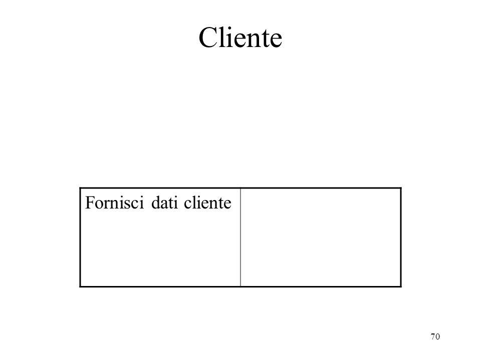 70 Cliente Fornisci dati cliente