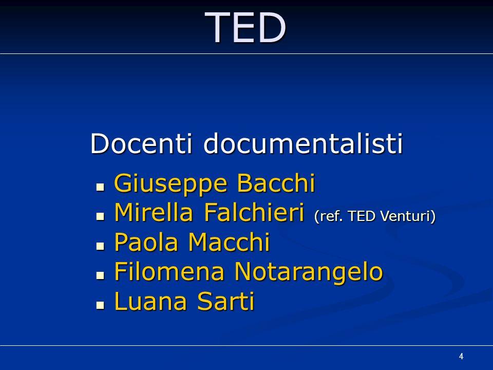 4TED Docenti documentalisti Giuseppe Bacchi Giuseppe Bacchi Mirella Falchieri (ref. TED Venturi) Mirella Falchieri (ref. TED Venturi) Paola Macchi Pao