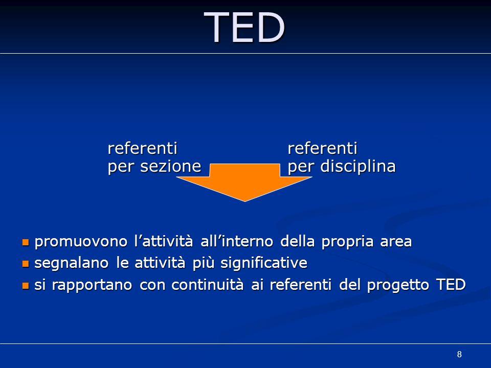 8TEDreferenti per sezione promuovono lattività allinterno della propria area promuovono lattività allinterno della propria area segnalano le attività