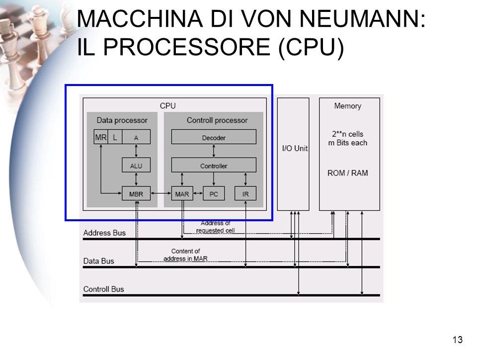 13 MACCHINA DI VON NEUMANN: IL PROCESSORE (CPU)