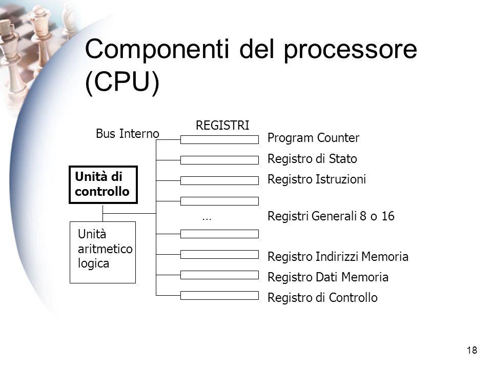 18 Componenti del processore (CPU) Unità di controllo Unità aritmetico logica Program Counter REGISTRI Registro di Stato Bus Interno Registro Istruzio