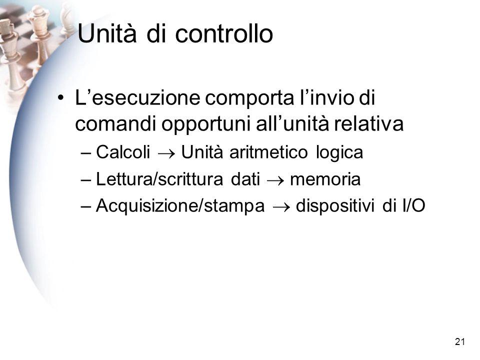 21 Unità di controllo Lesecuzione comporta linvio di comandi opportuni allunità relativa –Calcoli Unità aritmetico logica –Lettura/scrittura dati memo
