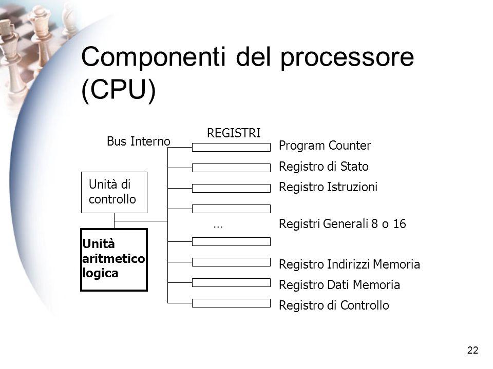 22 Componenti del processore (CPU) Unità di controllo Unità aritmetico logica Program Counter REGISTRI Registro di Stato Bus Interno Registro Istruzioni Registri Generali 8 o 16 … Registro Indirizzi Memoria Registro Dati Memoria Registro di Controllo