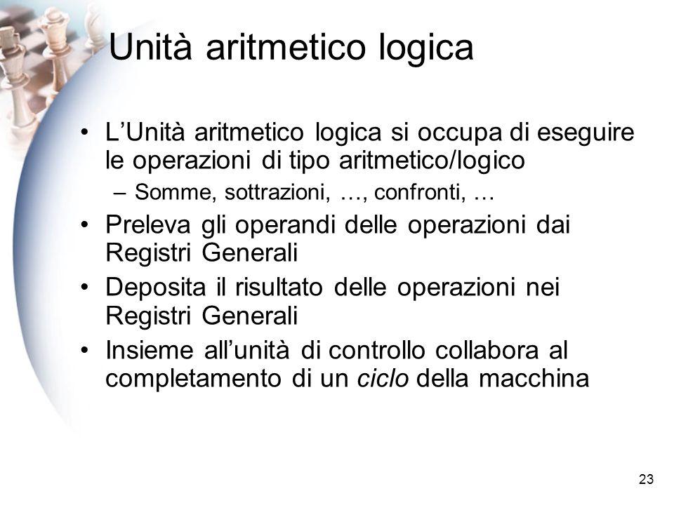 23 Unità aritmetico logica LUnità aritmetico logica si occupa di eseguire le operazioni di tipo aritmetico/logico –Somme, sottrazioni, …, confronti, …