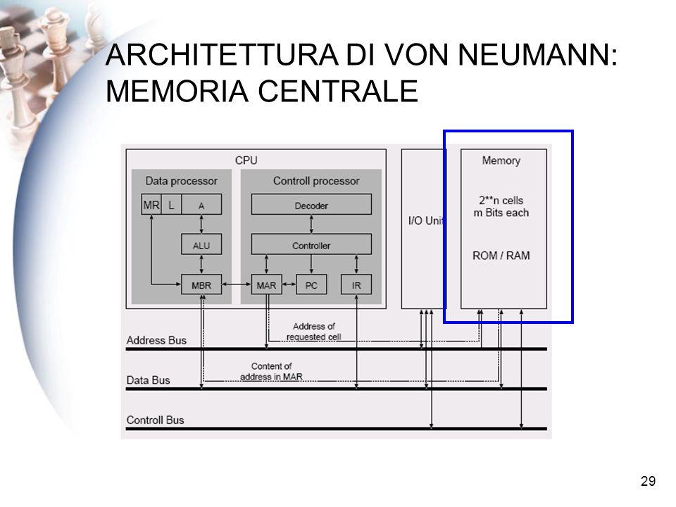 29 ARCHITETTURA DI VON NEUMANN: MEMORIA CENTRALE