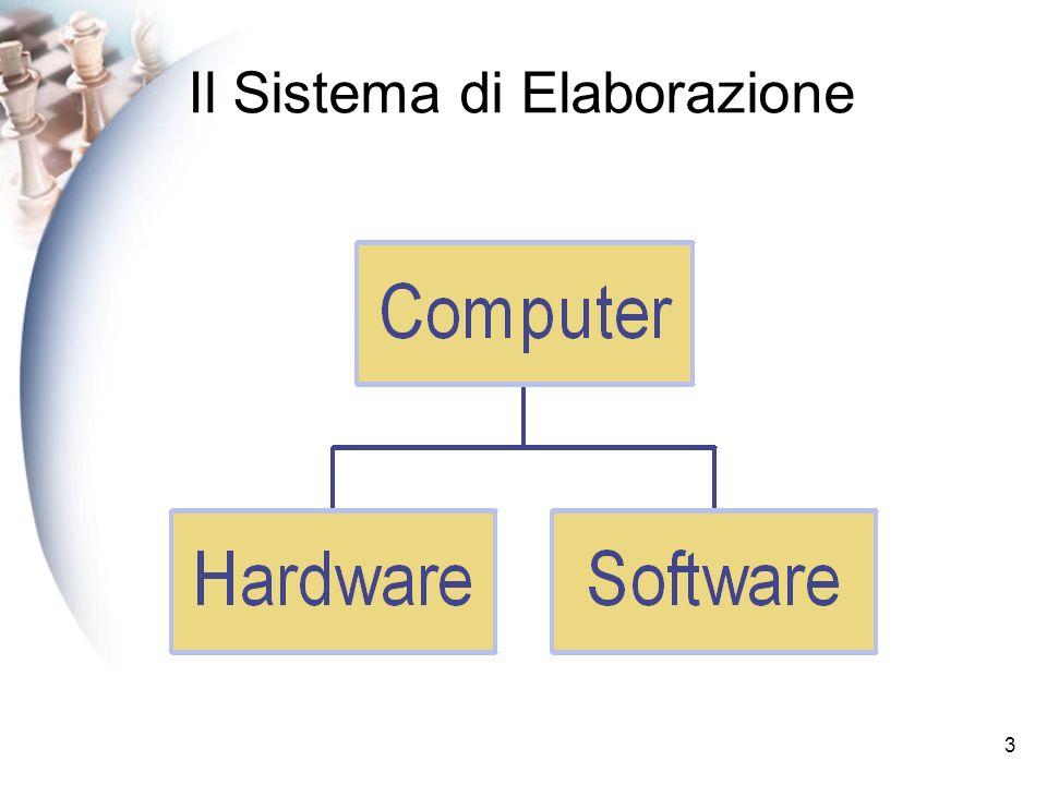 4 Hardware Struttura fisica (architettura) del calcolatore formata da parti meccaniche, elettriche, elettroniche