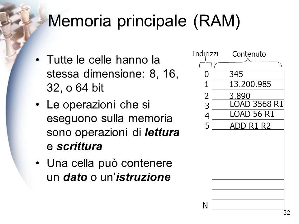 32 Memoria principale (RAM) Tutte le celle hanno la stessa dimensione: 8, 16, 32, o 64 bit Le operazioni che si eseguono sulla memoria sono operazioni di lettura e scrittura Una cella può contenere un dato o unistruzione 0 1 2 3 4 5 N 345 13.200.985 3.890 ADD R1 R2 LOAD 56 R1 LOAD 3568 R1 Indirizzi Contenuto