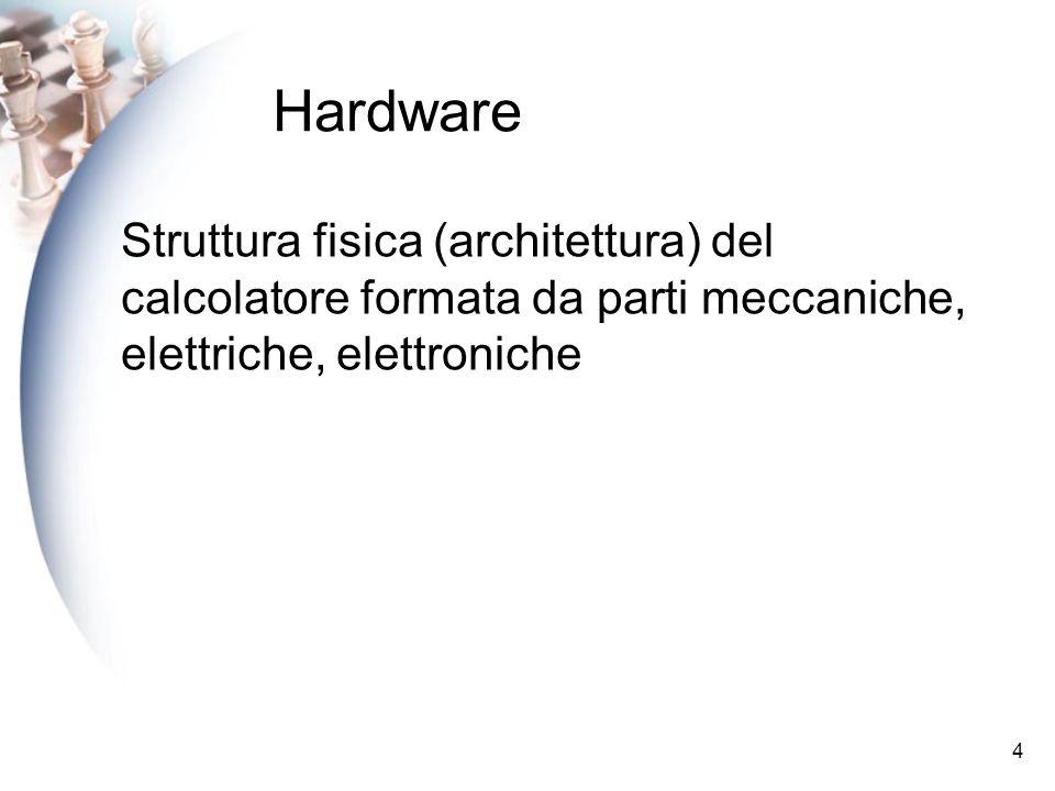 55 Si occupa della gestione dello scambio di dati tra processore e periferiche E possibile avere una interfaccia diversa per ogni periferica......ma è più logico avere delle interfacce standard per periferiche simili Esempi di interfacce standard: –Interfaccia seriale RS-232-C (mouse, modem,...) –Interfaccia PS2 (mouse, tastiera,...) –Interfaccia USB (mouse, telecamere, stampanti, scanner,...) –Interfaccia parallela Centronix (stampante, scanner,...) –Interfaccia ISA (modem, schede audio,...) –Interfaccia SCSI (hard-disk, CD-ROM, scanner,...) –Interfaccia EIDE (hard-disk, CD_ROM,...) Ogni interfaccia contiene registri per: –Inviare comandi alla periferica –Scambiare dati –Controllare il funzionamento della periferica Le interfacce delle periferiche