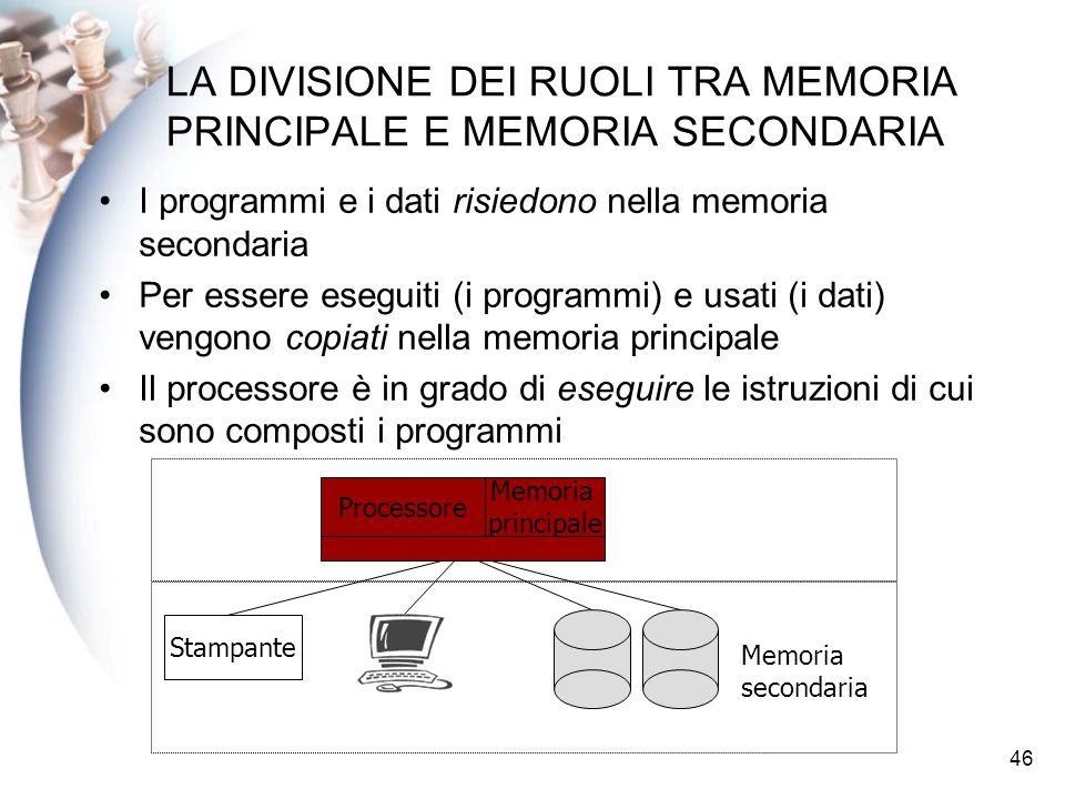 46 LA DIVISIONE DEI RUOLI TRA MEMORIA PRINCIPALE E MEMORIA SECONDARIA I programmi e i dati risiedono nella memoria secondaria Per essere eseguiti (i programmi) e usati (i dati) vengono copiati nella memoria principale Il processore è in grado di eseguire le istruzioni di cui sono composti i programmi Processore Stampante Memoria secondaria Memoria principale