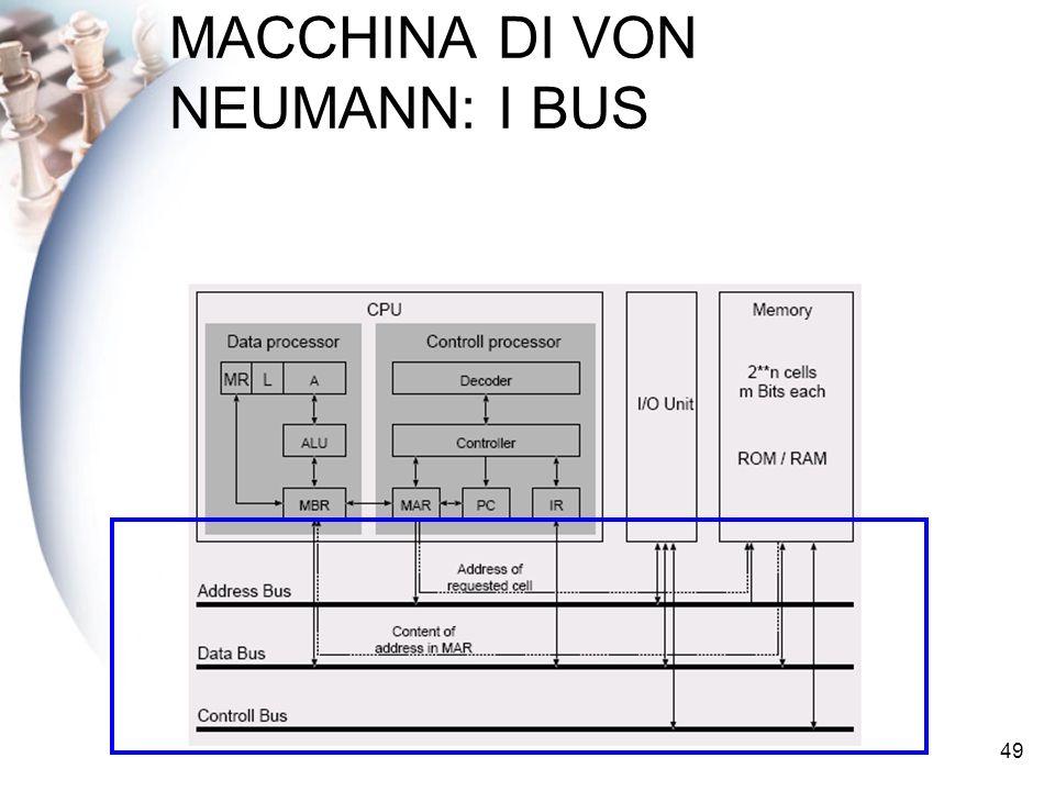 49 MACCHINA DI VON NEUMANN: I BUS