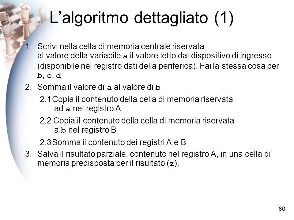 60 Lalgoritmo dettagliato (1) 1.Scrivi nella cella di memoria centrale riservata al valore della variabile a il valore letto dal dispositivo di ingresso (disponibile nel registro dati della periferica).