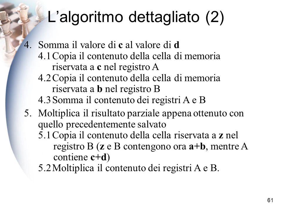 61 4.Somma il valore di c al valore di d 4.1Copia il contenuto della cella di memoria riservata a c nel registro A 4.2Copia il contenuto della cella di memoria riservata a b nel registro B 4.3Somma il contenuto dei registri A e B 5.Moltiplica il risultato parziale appena ottenuto con quello precedentemente salvato 5.1Copia il contenuto della cella riservata a z nel registro B (z e B contengono ora a+b, mentre A contiene c+d) 5.2Moltiplica il contenuto dei registri A e B.
