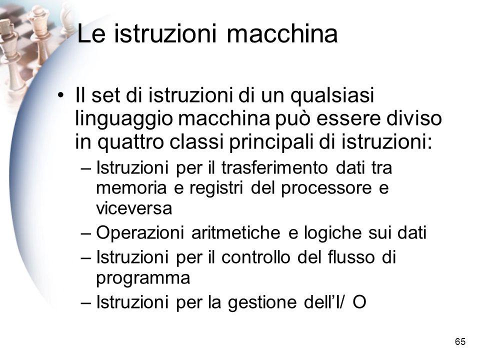 65 Le istruzioni macchina Il set di istruzioni di un qualsiasi linguaggio macchina può essere diviso in quattro classi principali di istruzioni: –Istr