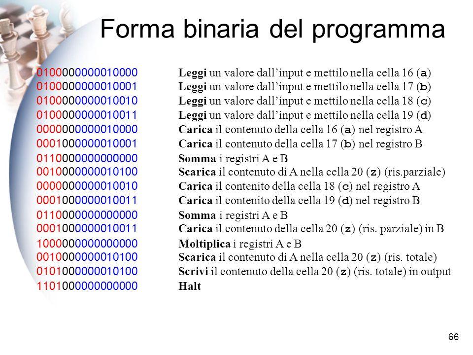 66 Forma binaria del programma 0100000000010000 Leggi un valore dallinput e mettilo nella cella 16 ( a ) 0100000000010001 Leggi un valore dallinput e mettilo nella cella 17 ( b ) 0100000000010010 Leggi un valore dallinput e mettilo nella cella 18 ( c ) 0100000000010011 Leggi un valore dallinput e mettilo nella cella 19 ( d ) 0000000000010000 Carica il contenuto della cella 16 ( a ) nel registro A 0001000000010001 Carica il contenuto della cella 17 ( b ) nel registro B 0110000000000000 Somma i registri A e B 0010000000010100 Scarica il contenuto di A nella cella 20 ( z ) (ris.parziale) 0000000000010010 Carica il contenito della cella 18 ( c ) nel registro A 0001000000010011 Carica il contenito della cella 19 ( d ) nel registro B 0110000000000000 Somma i registri A e B 0001000000010011 Carica il contenuto della cella 20 ( z ) (ris.